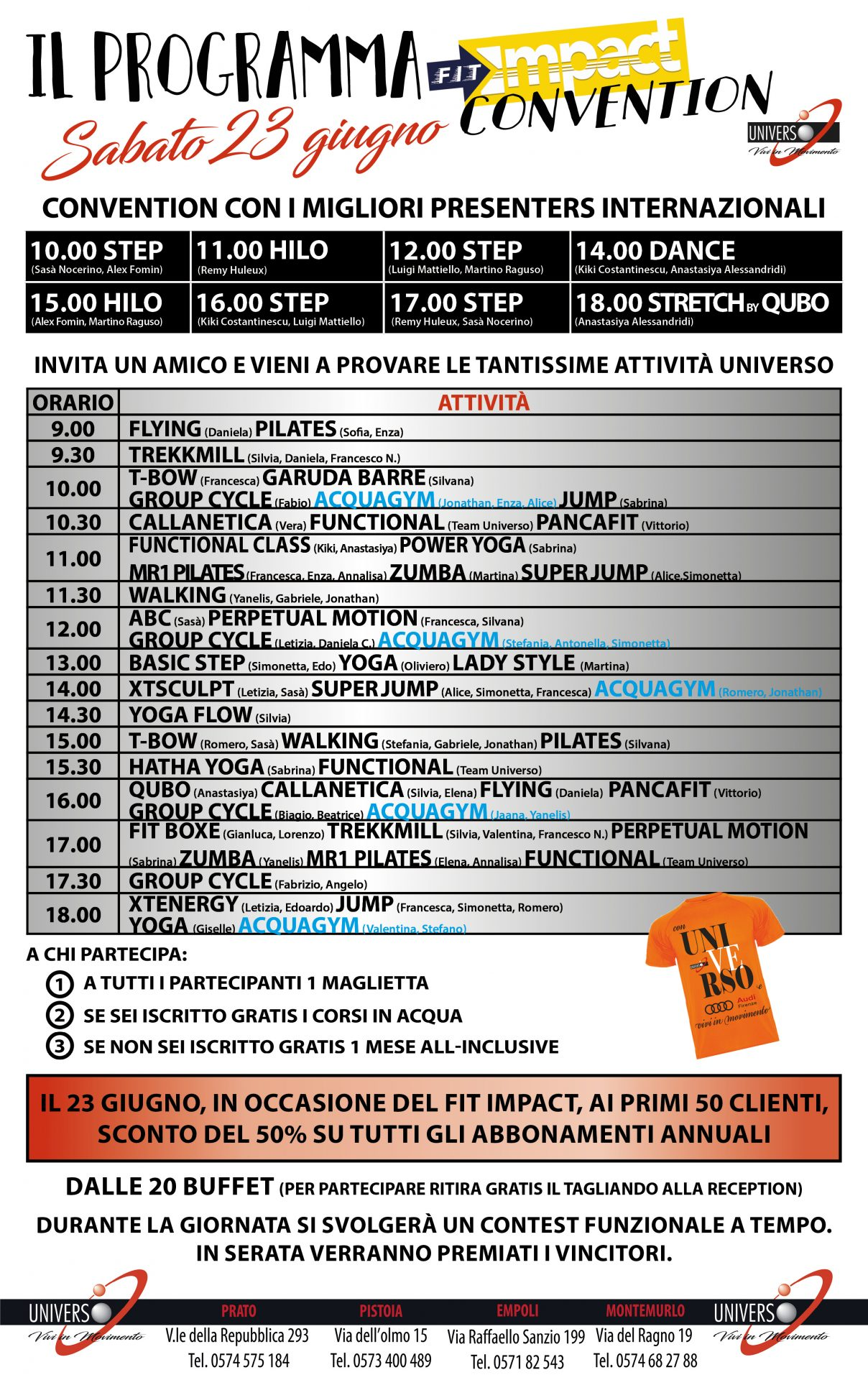 Fit Impact Event - Il programma